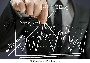 Concept of business success on virtual screen with...