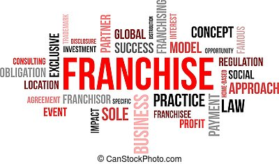 word cloud - franchise - A word cloud of franchise related...
