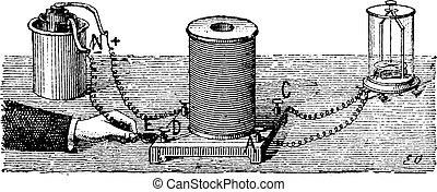 Electromagnetic Induction, vintage engraving -...