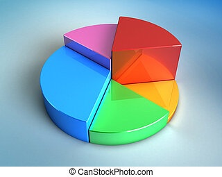 pie chart - abstract 3d illustration of pie glossy chart...