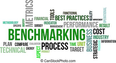 word cloud - benchmarking - A word cloud of benchmarking...