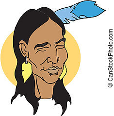 Indian Chief Mascot Head