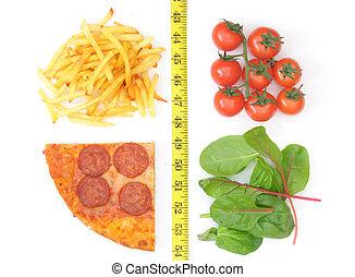 Healthy or unhealthy choice