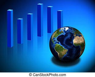 global chart