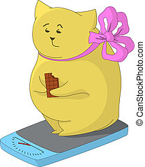 Fat animal on the scales - Cartoon fat animal weigh yourself...