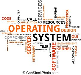 word cloud - operating system - A word cloud of operating...