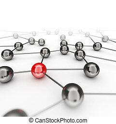 Führung, vernetzung