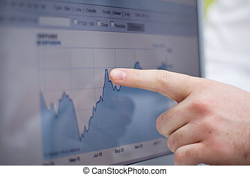 Analyze market