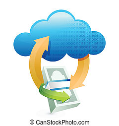 cloud computing transfers illustration design over a white