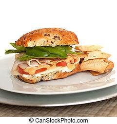 Deli Style Turkey Sandwich