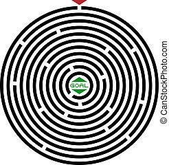 Round maze - Creative design of round maze