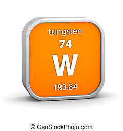 Tungsten material sign - Tungsten material on the periodic...