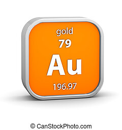 Gold material sign - Gold material on the periodic table....