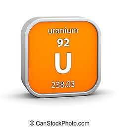 Uranium material sign - Uranium material on the periodic...