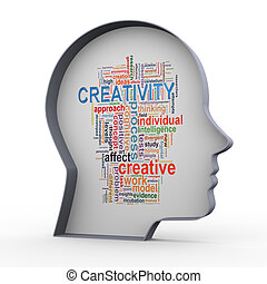 3d human head creativity word tags