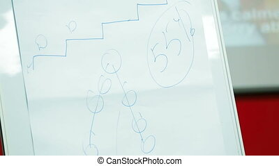 Educational scheme drawn on a board during a symposium...