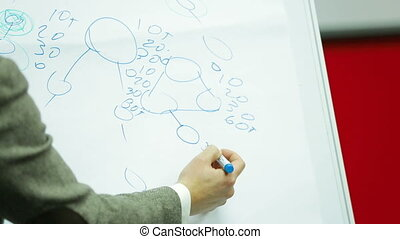During a seminar - Lecturer explaining the theory shown on...