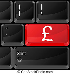 computer button british pound - Keyboard computer button...