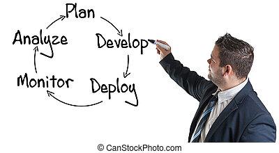 process strategy - business man writing process strategy on...
