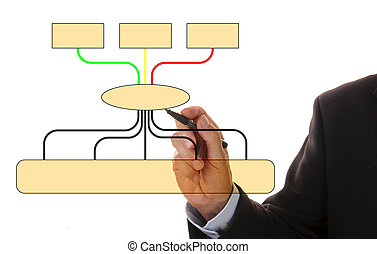 business flowchart - flowchart shows business structure and...