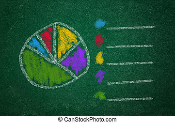 Pie chart on green chalkboard - Colorful pie chart on green...