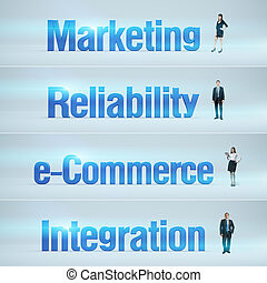 Marketing, Reliability, e-Commerce,