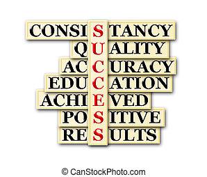 Success - acronym of success-...