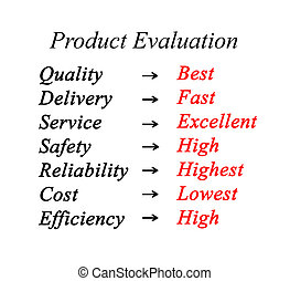 Evaluation of product