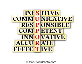 support - acronym concept of Support and other releated...