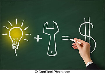 Idea Money - Good idea accompanied by hard work makes lots...