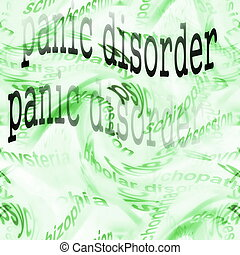 concept panic disorder background