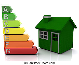 Energy ratings - Energy rating graph by a house