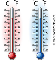 Thermometer set
