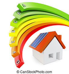 3d Energy efficiency concept on white background