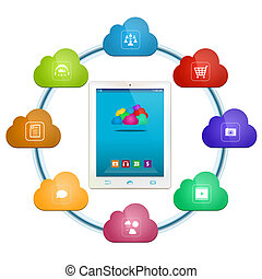 Cloud computing services and mobility concept. Modern white...