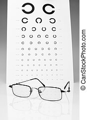 Table Golovin and glasses eye tests