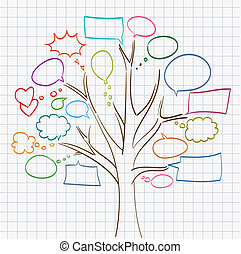 tree with speech bubbles on notepad