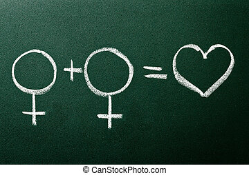 Homosexual copule in love symbols on green blackboard
