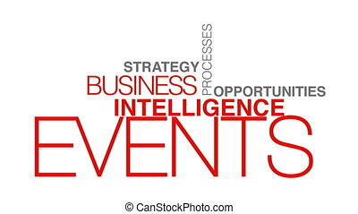 Business intelligence word cloud - Animated Business...