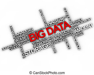 big data word cloud over white background