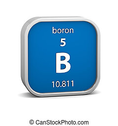 Boron material sign - Boron material on the periodic table...