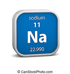 Sodium material sign - Sodium material on the periodic table...
