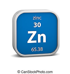 Zinc material sign - Zinc material on the periodic table...