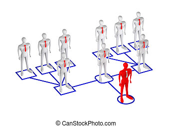 3d man in structure of corporate relationship
