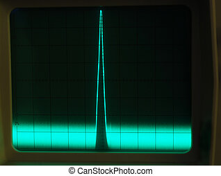 Display of Waveforms - Stock pictures of waveform displays...