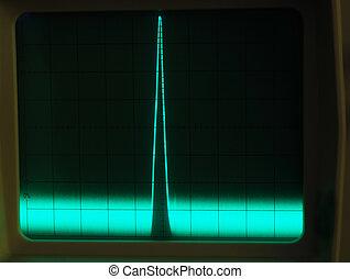 Display of Waveforms - Stock pictures of waveform displays...