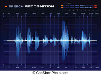 Speech Recognition Spectrum Analyzer Blue Signal detailed...