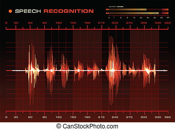 Speech Recognition Spectrum Wave - Speech Recognition...