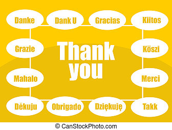 Thank you in different languages - Thank you written in...