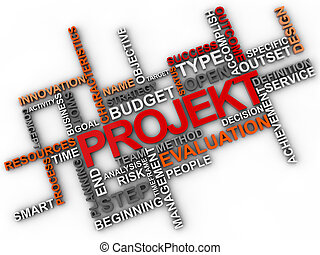 Project Word cloud over white background